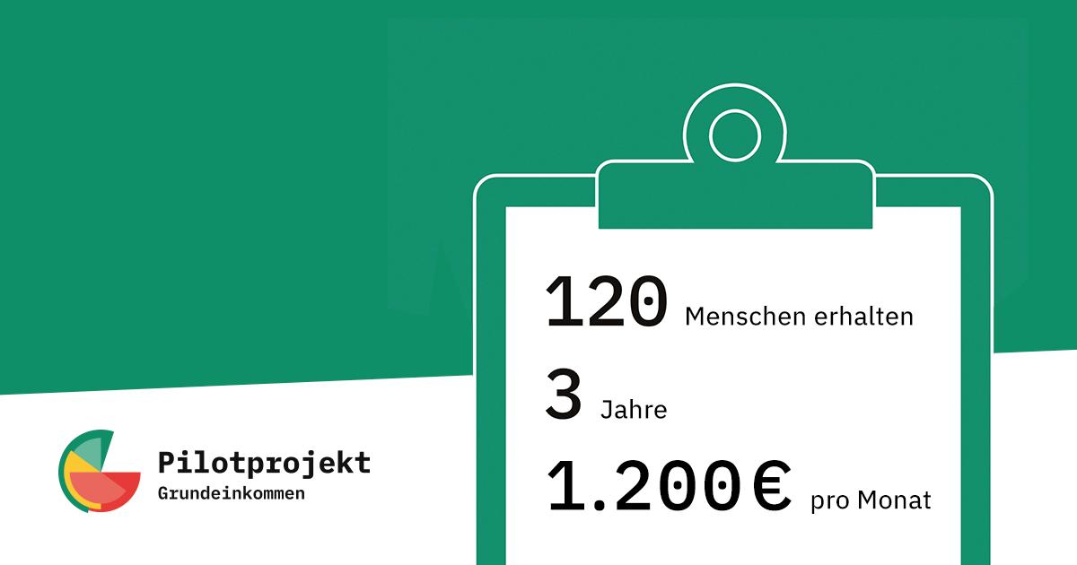 Wissenschaft - cover